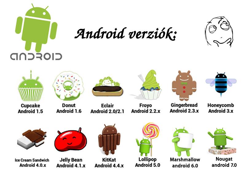 Android verziók bemutatása